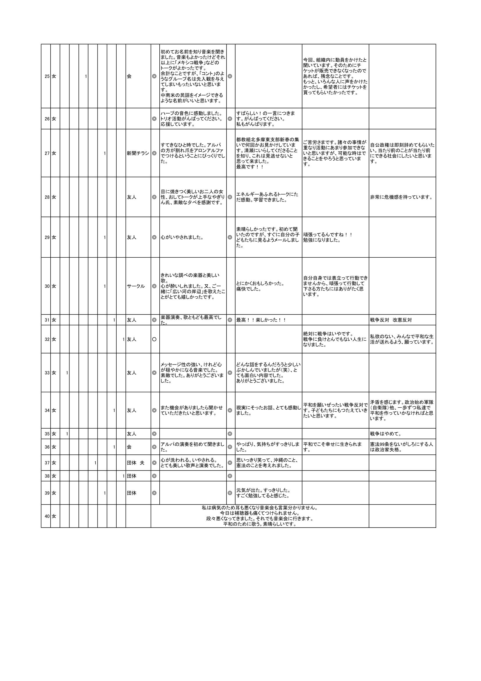 20160531アンケート結果-2